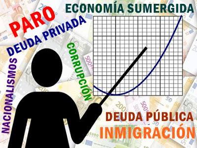 euro-previsiones-economicas-españa