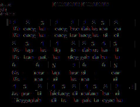 Not Angka Pianika Lagu Kunang-Kunang