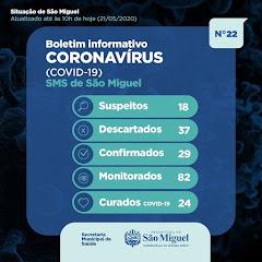 Boletim Epidemiológico 22 - São Miguel - RN