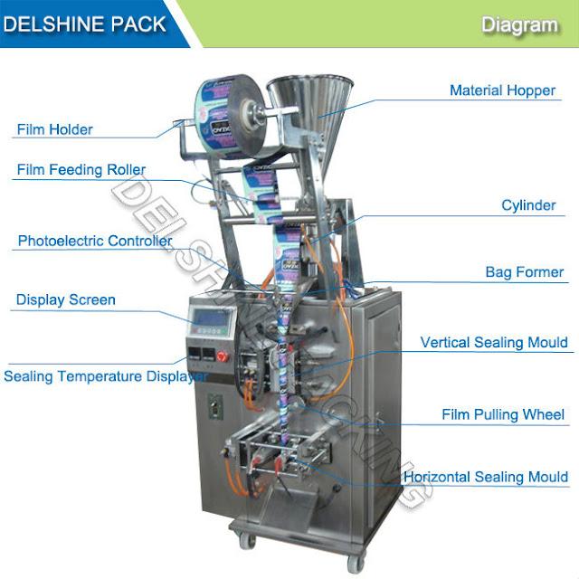 Bag Juice Machine4