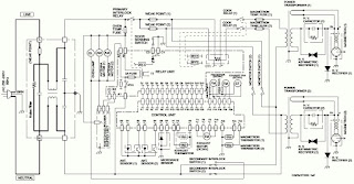 microwave oven circuit schematic diy enthusiasts wiring diagrams u2022 rh broadwaycomputers us samsung microwave oven circuit diagram pdf microwave oven circuit diagram free download