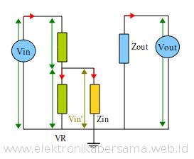 potensiometer-setengah-dan-penguat-garis-tegangan