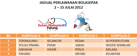 jadual perlawanan bola sepak sukma xv pahang 2012