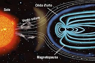 http://silentobserver68.blogspot.com/2012/10/nasa-il-piu-intenso-ciclo-solare-degli_25.html