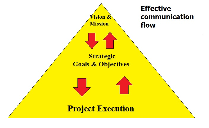 mission vision goal objectives of mang inasal