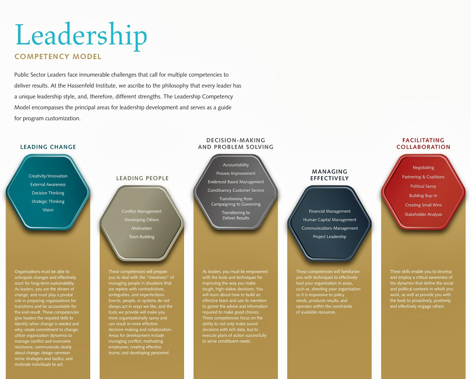 effective change leader and facilitator I would like to suggest the following characteristics of quality facilitation community-level change, a facilitator needs to by the effective use of.