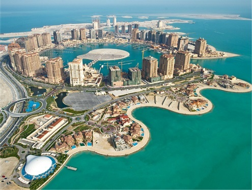 All About Qatar Tourism