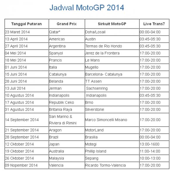 Jadwal Motogp Qatar 2014 Trans 7 | MotoGP 2017 Info, Video, Points Table