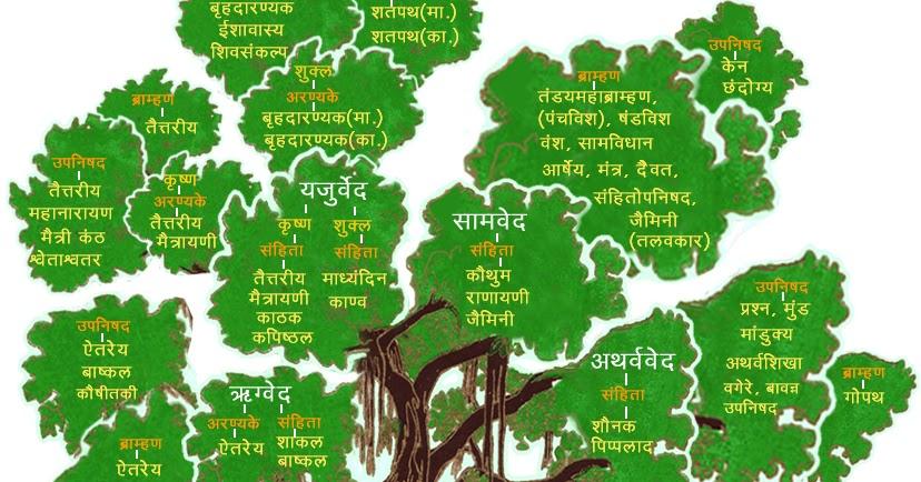 vruksha che mahatva Library sort by language nirsag-parichaya pramukh bharitya vruksha: marathi: 62: pippa mukharji: sat-baracha utara va tyache mahatva mahitee patrak : marathi: 12.