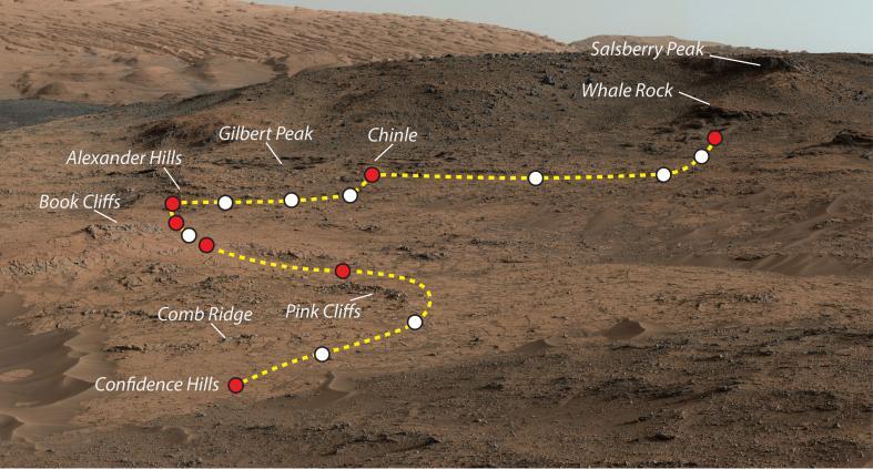 Путь марсохода Curiosity осенью 2014 года на «Pahrump Hills
