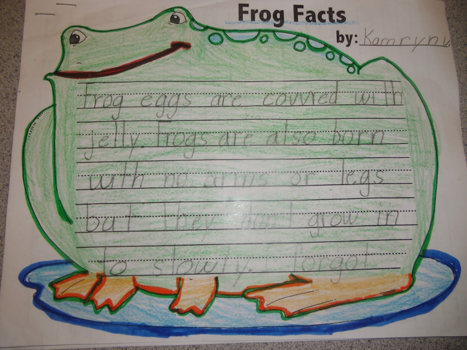 Patties Classroom Reading Streets Froggy Fables And Frog