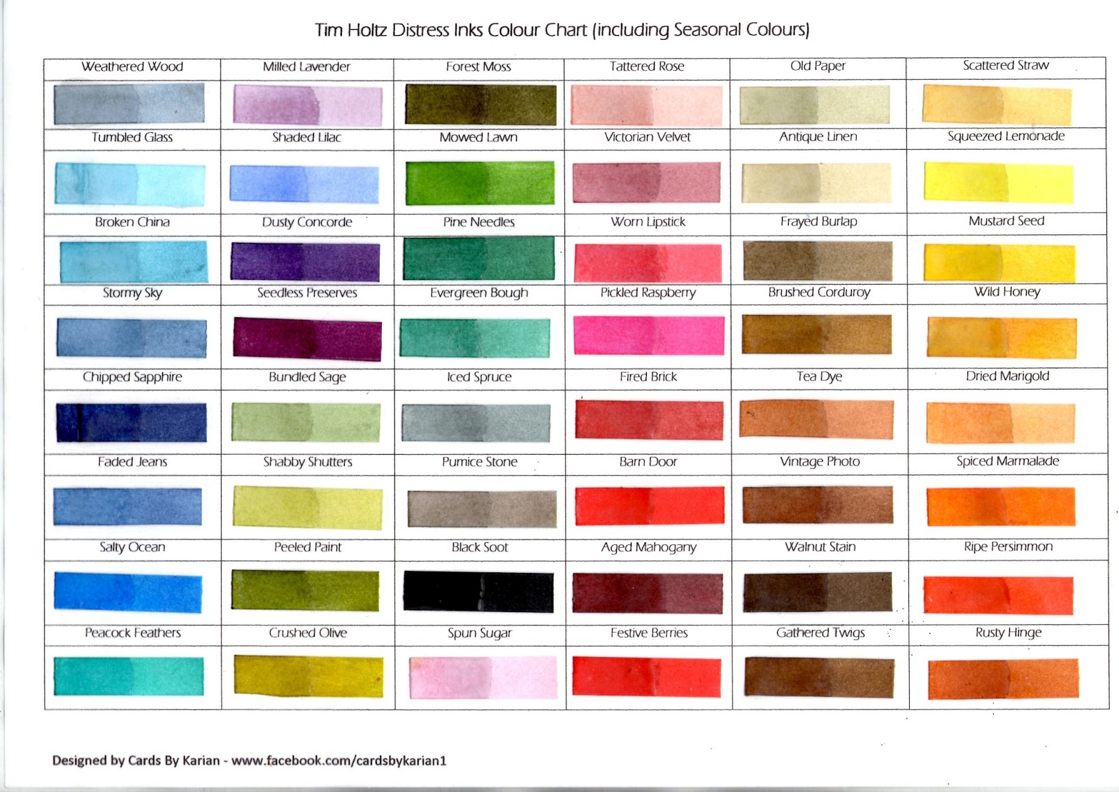 Sage color chart awesome recent posts with sage color chart simple perfect memento ink pads color chart with sage color chart geenschuldenfo Images