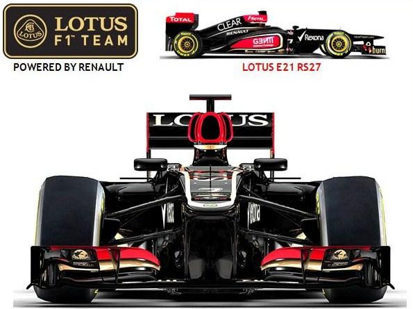 Equipo F1 Lotus 2013
