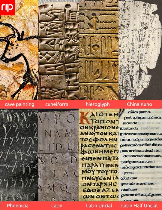 Sejarah Perkembangan Typografi-notepedia