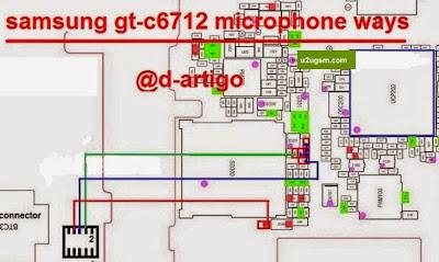 Solusi Mic Samsung C6712 Star II DUOS2