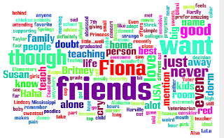lindsey harville wordle