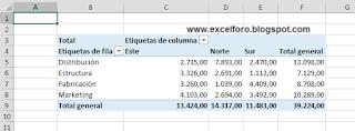VBA: Crear una tabla dinámica con macros para Excel.