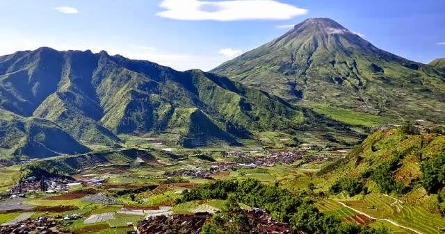Kenampakan Alam dan Buatan Serta Pembagian Wilayah Waktu di Indonesia ~ Indoweb Bloggerspot
