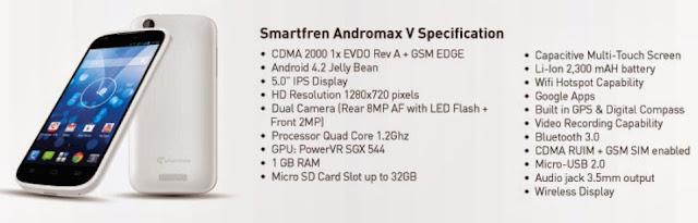 Harga Smartfren Andromax U3 Dan Spesifikasi Kamera 8 Gb