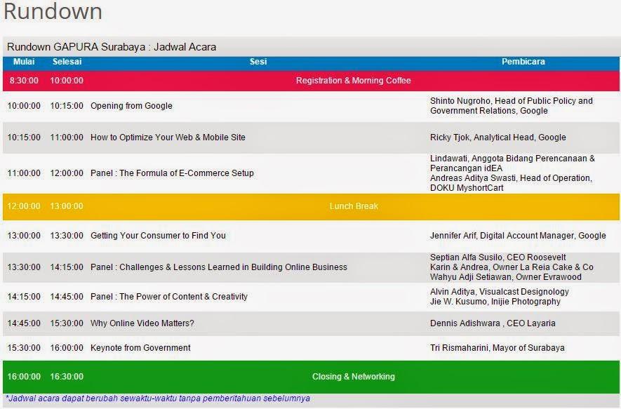 Jadwal kegiatan Gapura 2015 surabaya