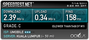 Speed Test in Puchong Permai