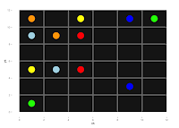 Using R and Integer Programming to find solutions to FlowFree game boards