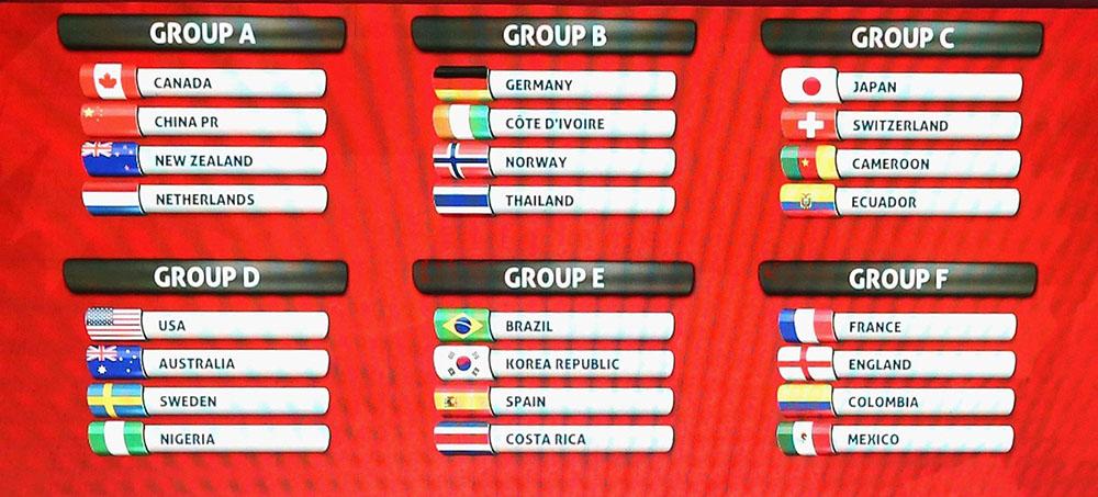 fifa world cup 2015 bracket footbal games online