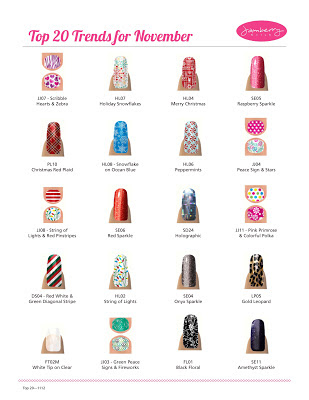 Top 20 #Nailart Trends for November 2012 from Jamberry Nails