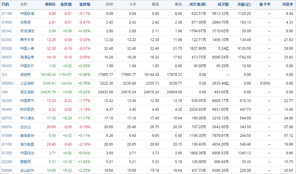 中国株コバンザメ投資ウォッチ銘柄watch20150223