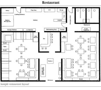 foundation dezin amp decor restaurants plan layouts