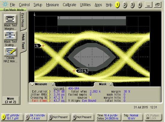 40G QSFP-SR4 GEN2 eye