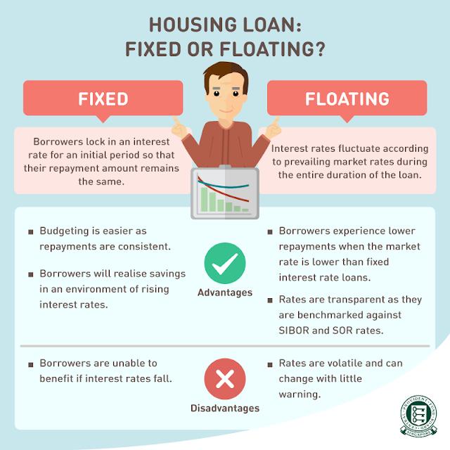 Renovation loan ocbc