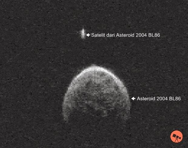 Asteroid yang Lintasi Bumi Semalam Memiliki Satelit Alami
