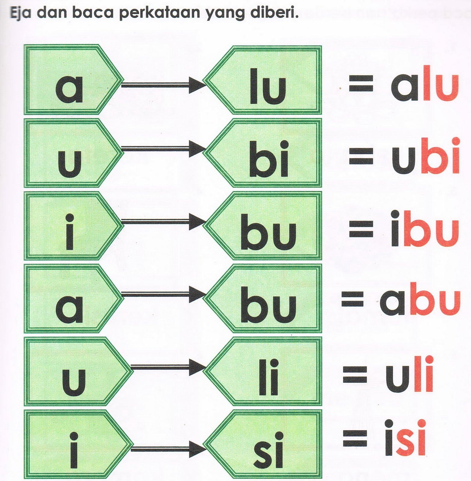 Pengajaran Bahasa Malaysia: sambungan (suku kata KKVK)