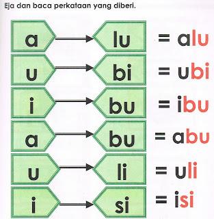 Pengajaran Bahasa Malaysia