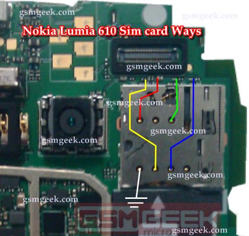 Nokia Lumia 610 Insert Sim Ways Problem