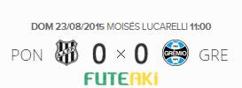 O placar de Ponte Preta 0x0 Grêmio pela 20ª rodada do Brasileirão 2015