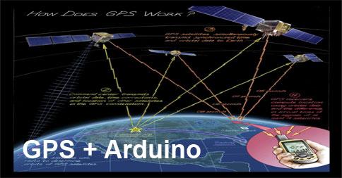 Arduino i GPS - pozycjonowanie na Ziemi.