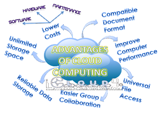 advantage_of_cloud_computing