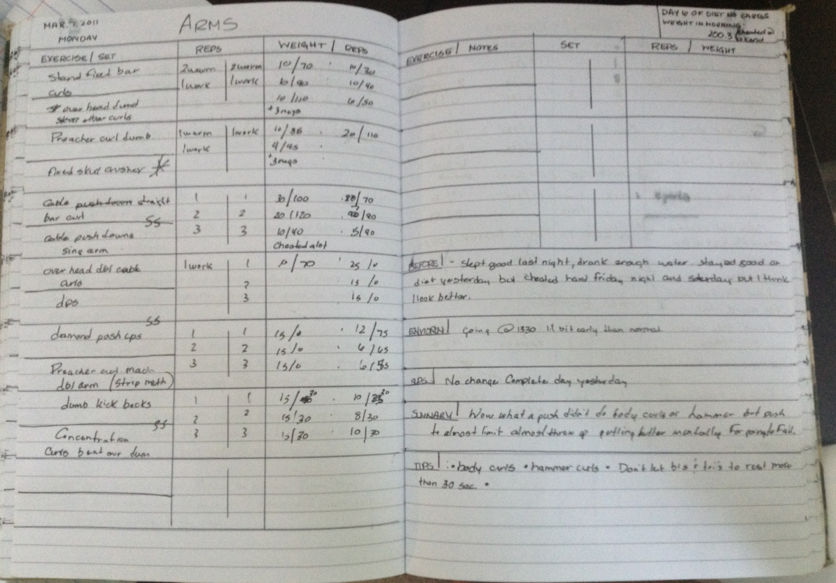 How to keep the Ultimate Workout Log... | CRO STRENGTH