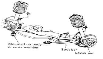 Strut Bar