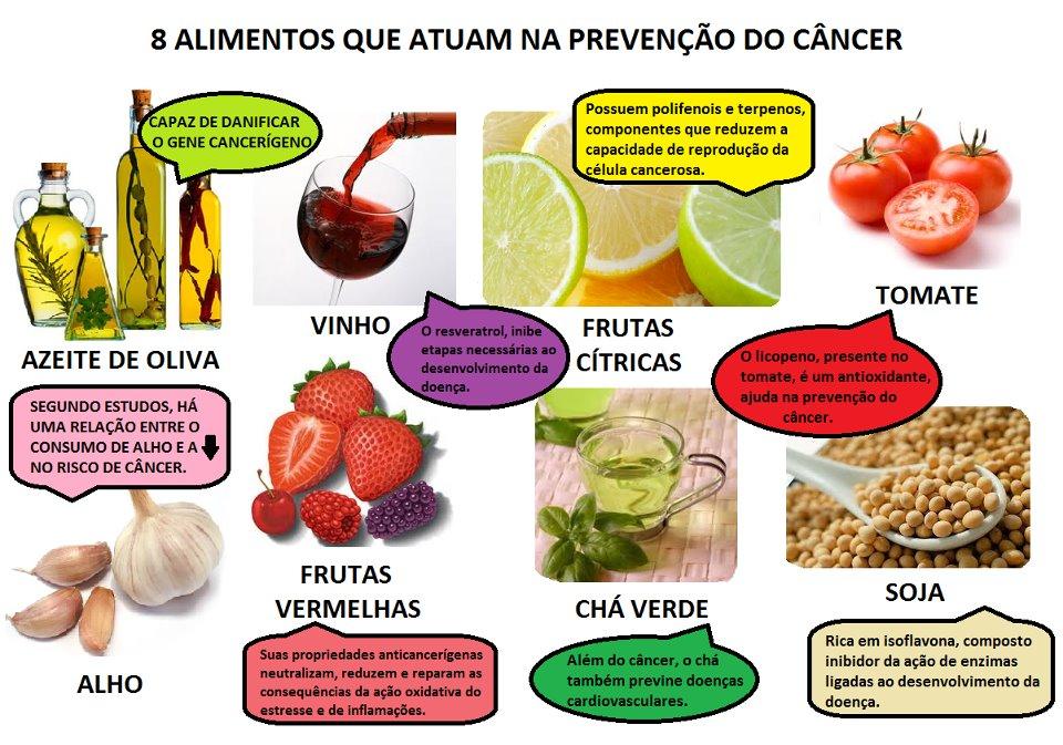 Nutrimais sa de e qualidade de vida 8 alimentos que atuam na preven o do c ncer - Alimentos contra el cancer de mama ...