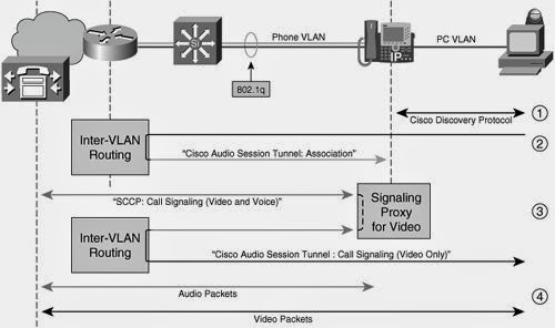 Cisco Vt Advantage Camera Driver Getthair