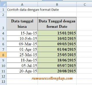 Contoh data angka dengan Date Time