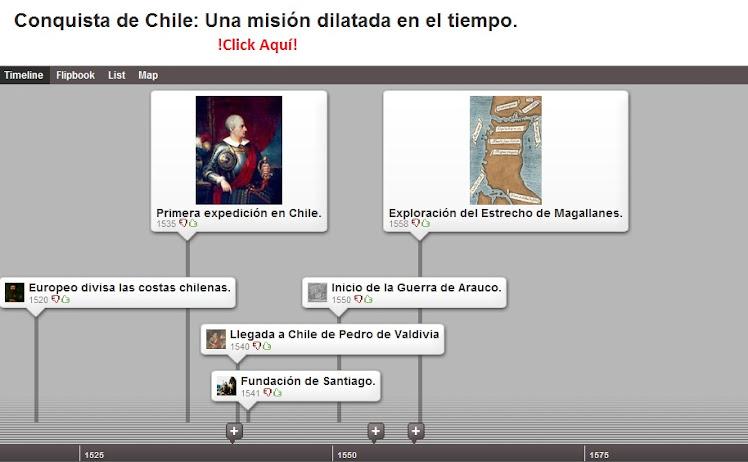 Línea de Tiempo. Conquista de Chile: Una misión dilatada en el tiempo.