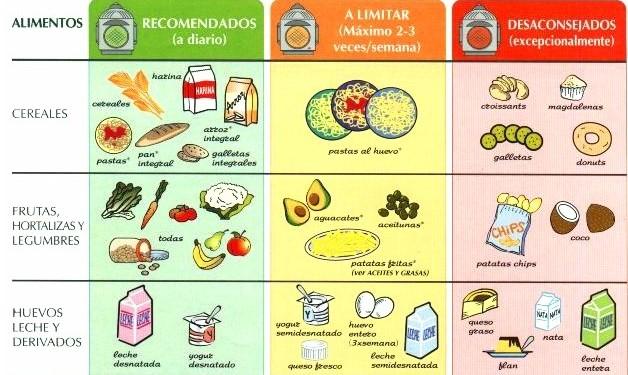 Alcer bizkaia enfermedad renal c mo reducir el colesterol for Alimentos prohibidos para insuficiencia renal
