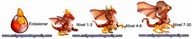 imagen del crecimiento del dragon fuego cruzado