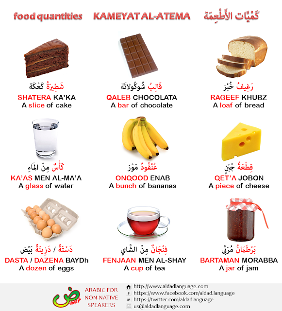 learn Arabic food quantities