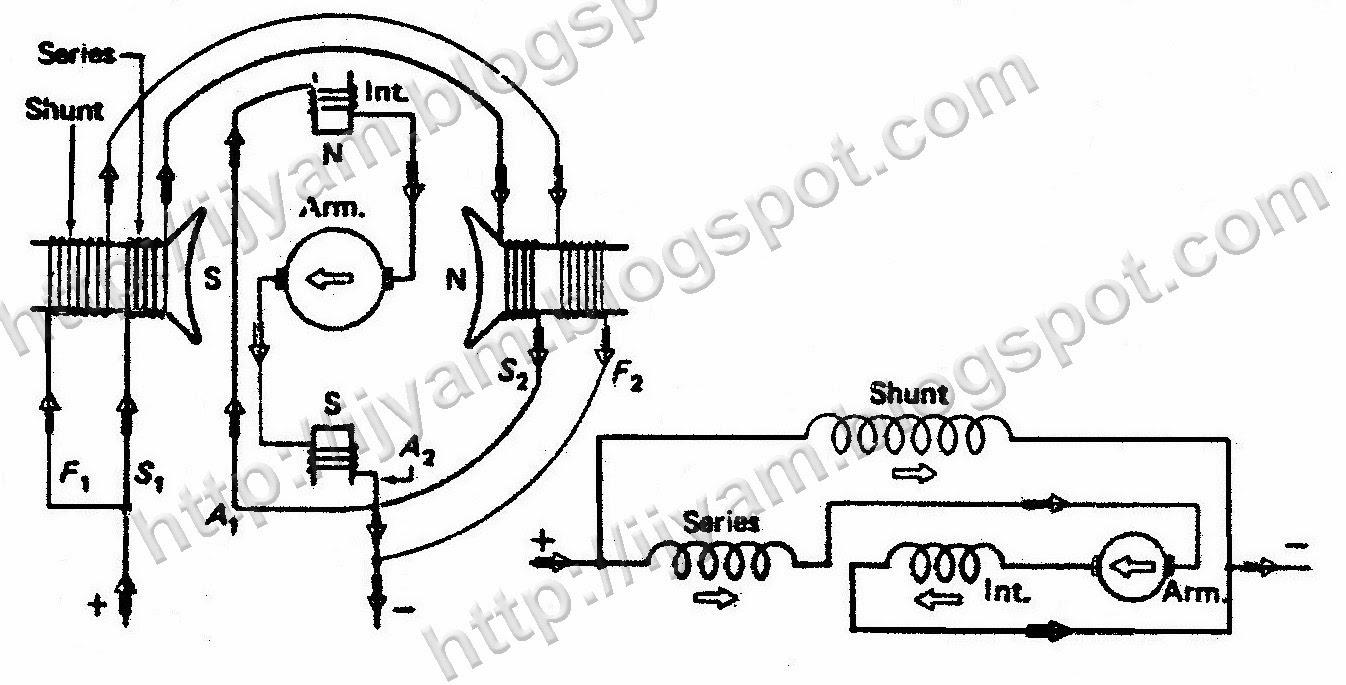 reversing dc motors
