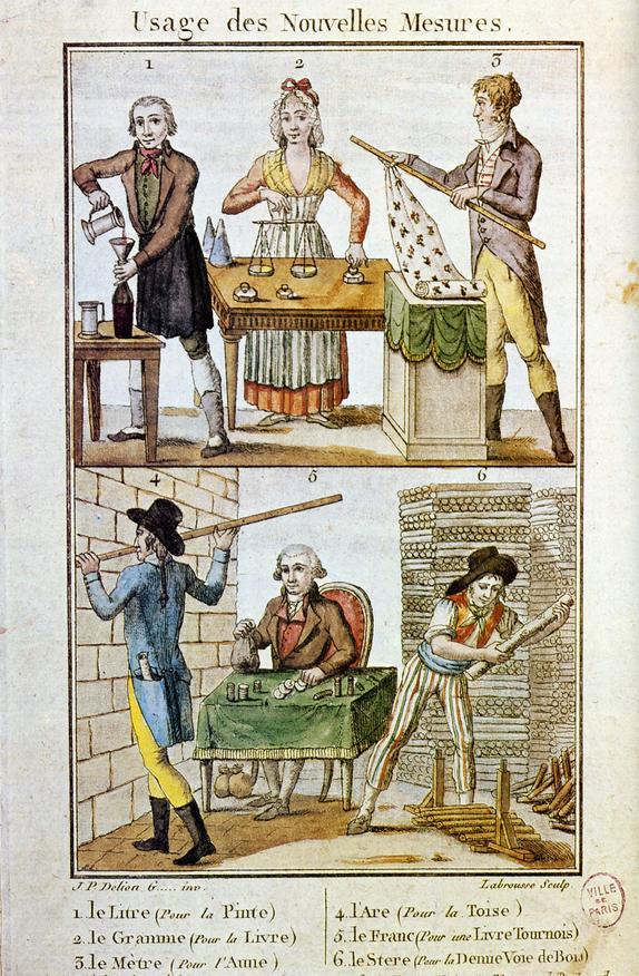 Imparare con la storia 64 le riforme della rivoluzione - Imparare l arte della cucina francese ...